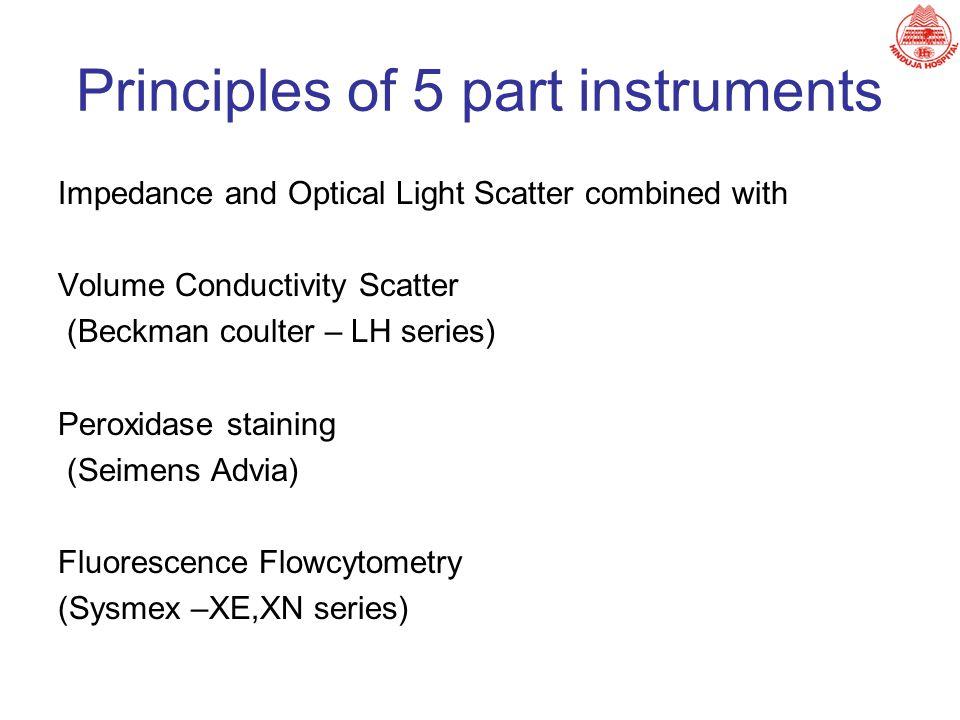 Principles of 5 part instruments