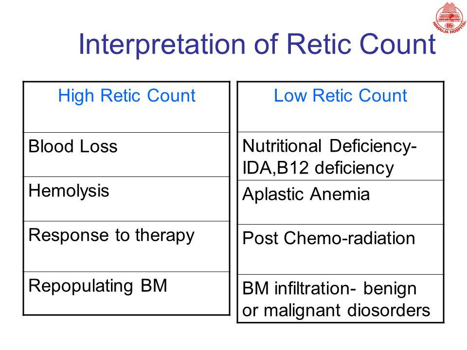 Interpretation of Retic Count