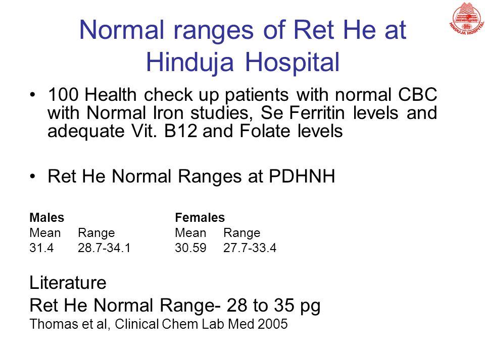 Normal ranges of Ret He at Hinduja Hospital