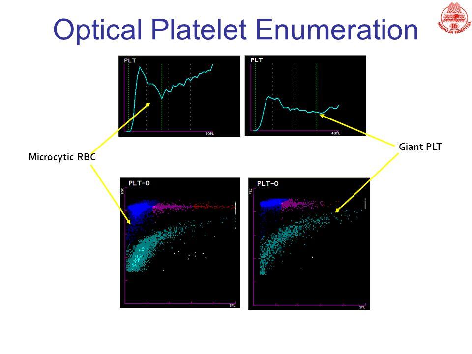 Optical Platelet Enumeration