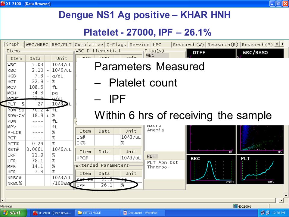 Dengue NS1 Ag positive – KHAR HNH