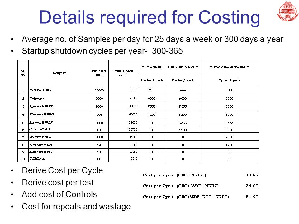 Details required for Costing