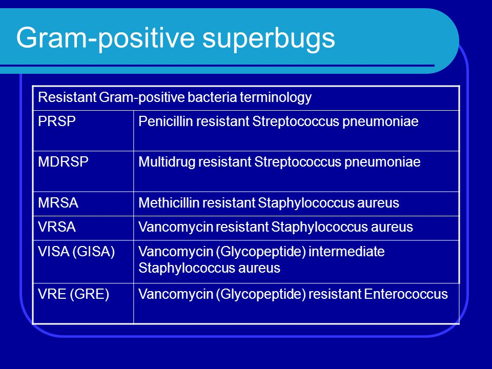 Gram-positive superbugs