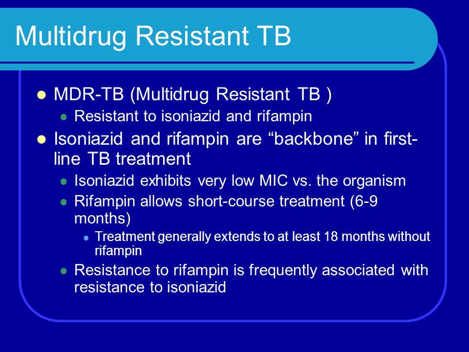 Multidrug Resistant TB