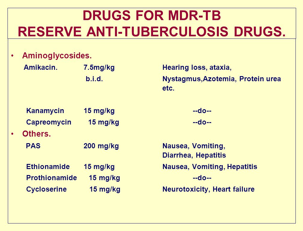 DRUGS FOR MDR-TB RESERVE ANTI-TUBERCULOSIS DRUGS.