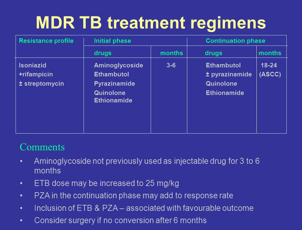MDR TB treatment regimens