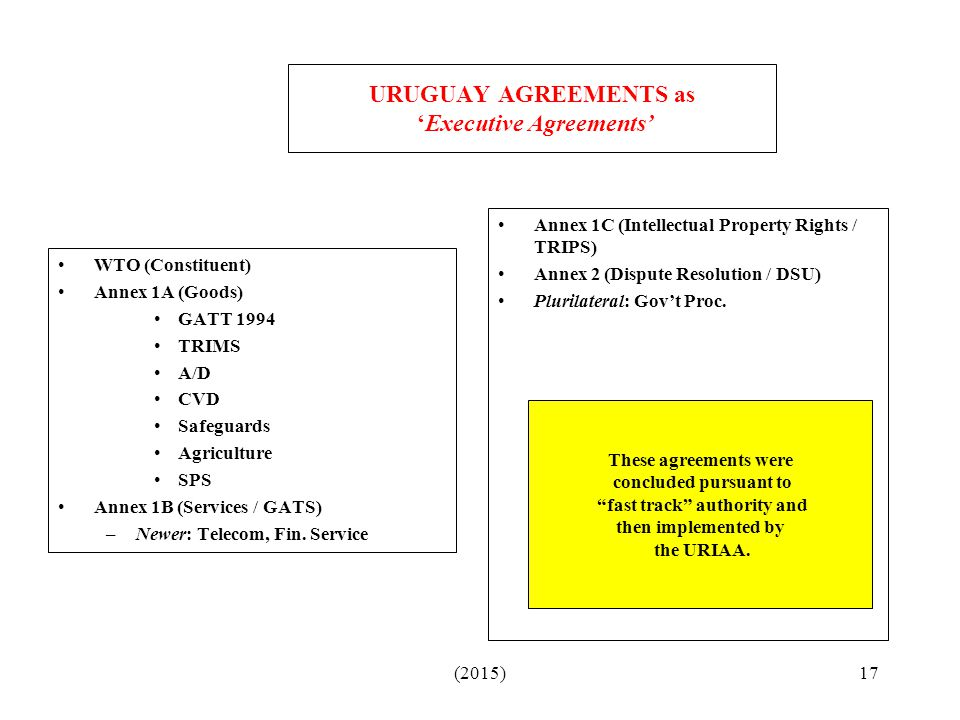 URUGUAY AGREEMENTS as 'Executive Agreements'
