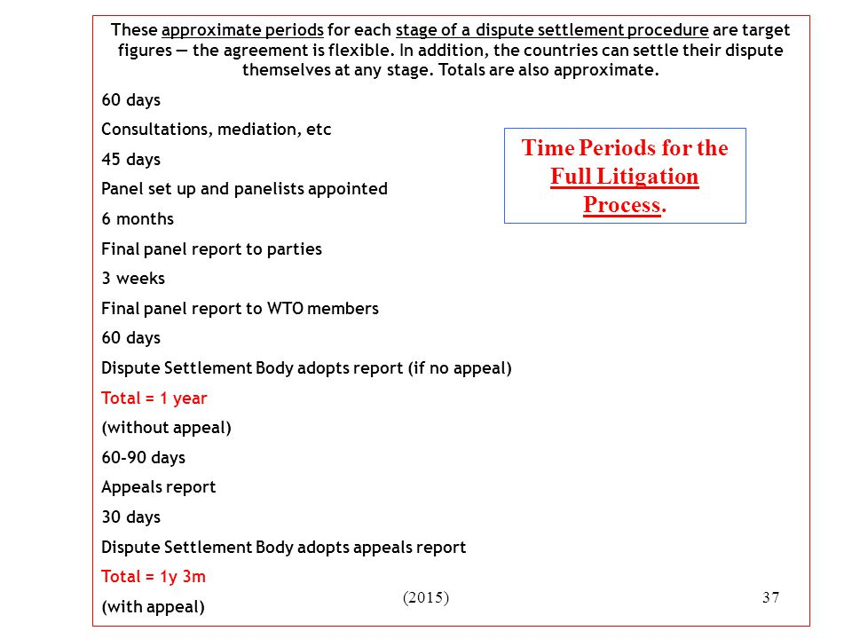 Time Periods for the Full Litigation Process.