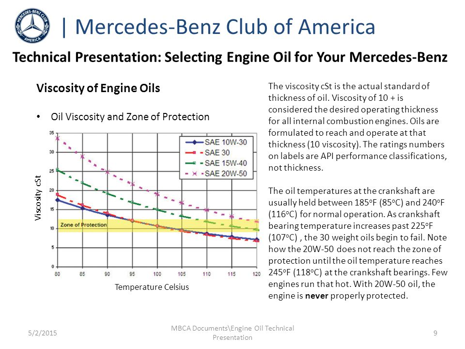 MBCA Documents\Engine Oil Technical Presentation