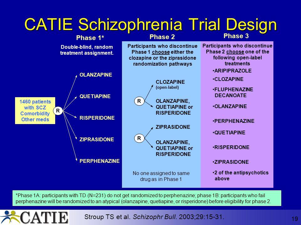 CATIE Schizophrenia Trial Design