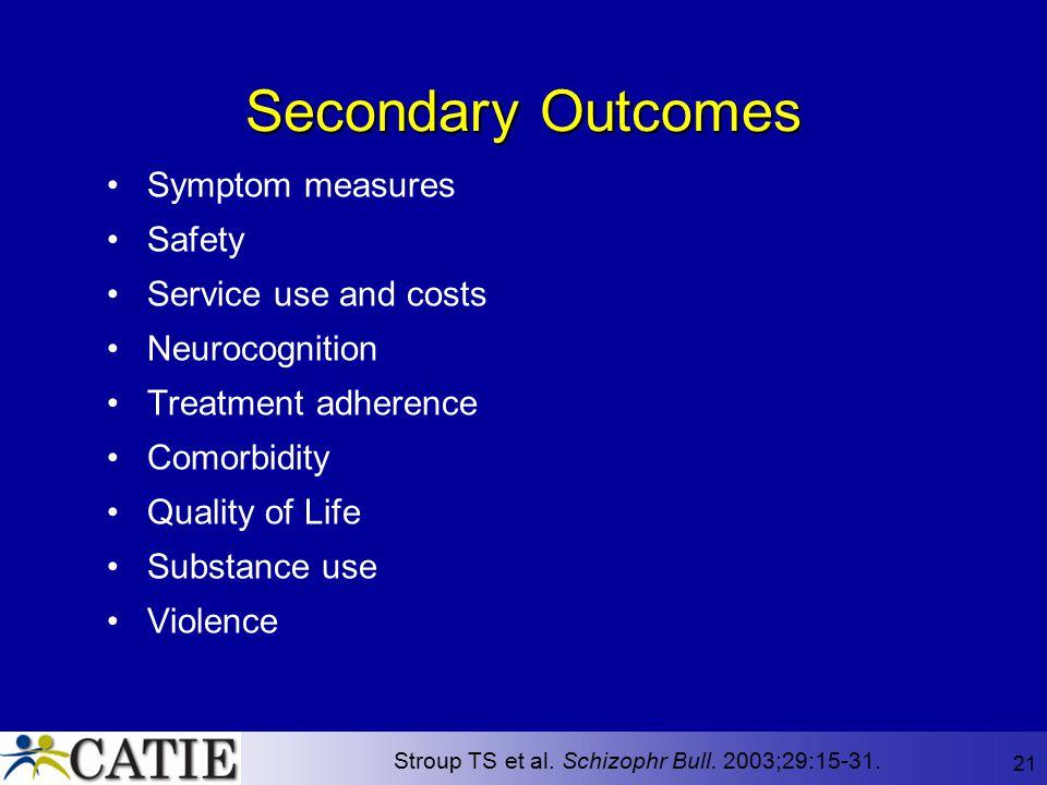 Stroup TS et al. Schizophr Bull. 2003;29:15-31.