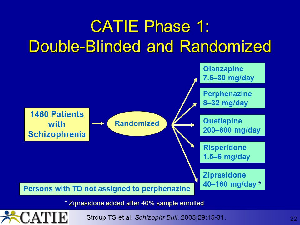 CATIE Phase 1: Double-Blinded and Randomized