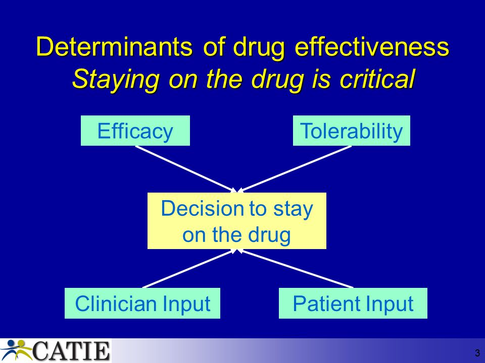 Determinants of drug effectiveness Staying on the drug is critical