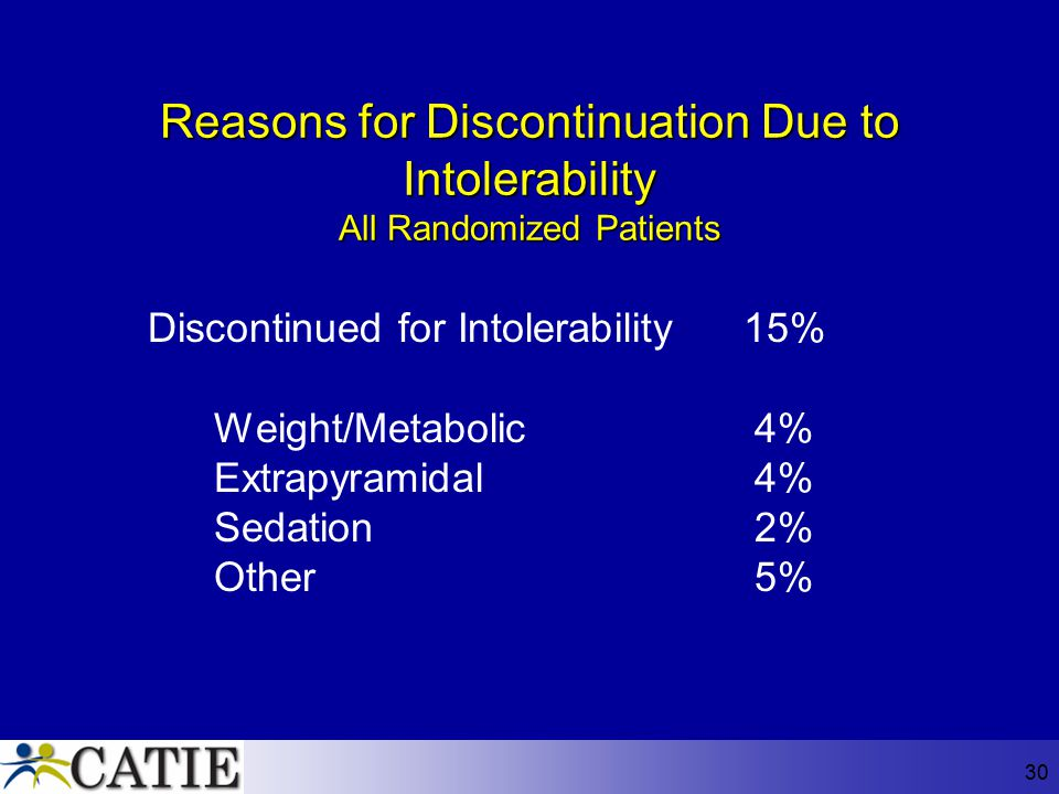 Reasons for Discontinuation Due to Intolerability All Randomized Patients