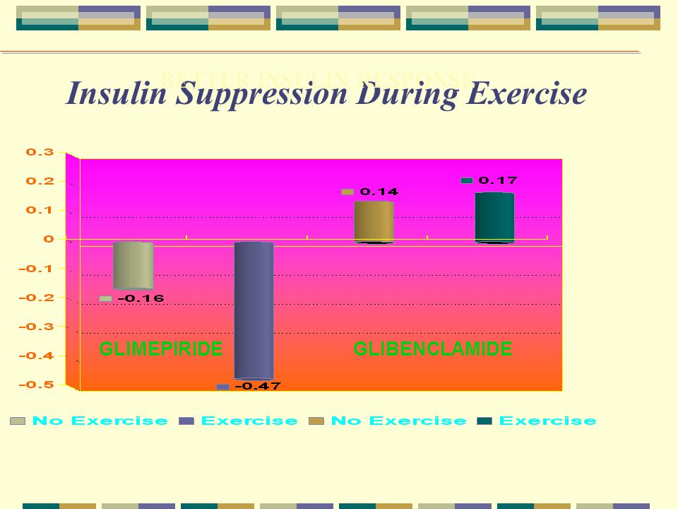 Insulin Suppression During Exercise