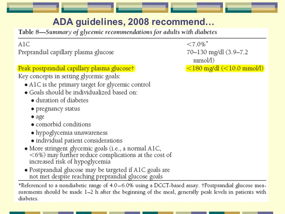ADA guidelines, 2008 recommend…