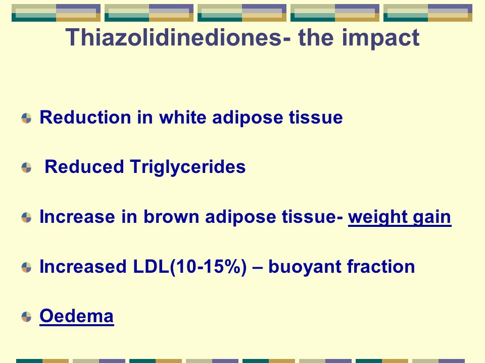 Thiazolidinediones- the impact