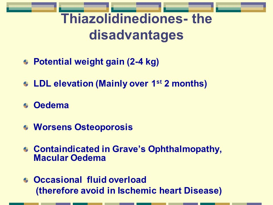 Thiazolidinediones- the disadvantages