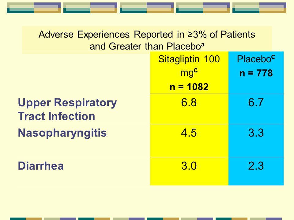 Upper Respiratory Tract Infection 6.8 6.7 Nasopharyngitis 4.5 3.3