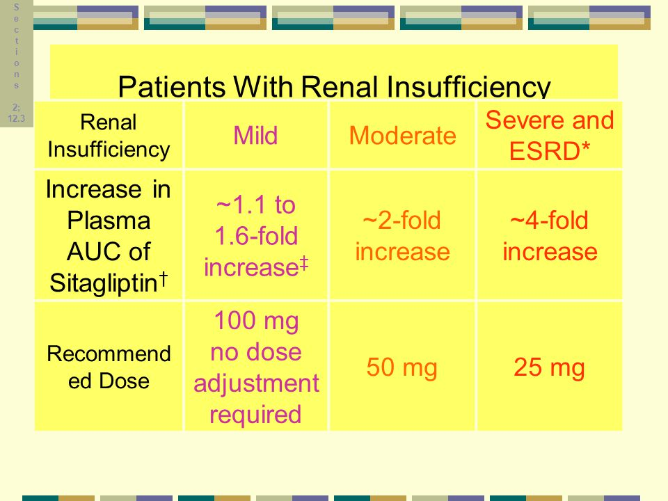 Patients With Renal Insufficiency