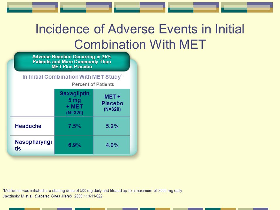 Incidence of Adverse Events in Initial Combination With MET