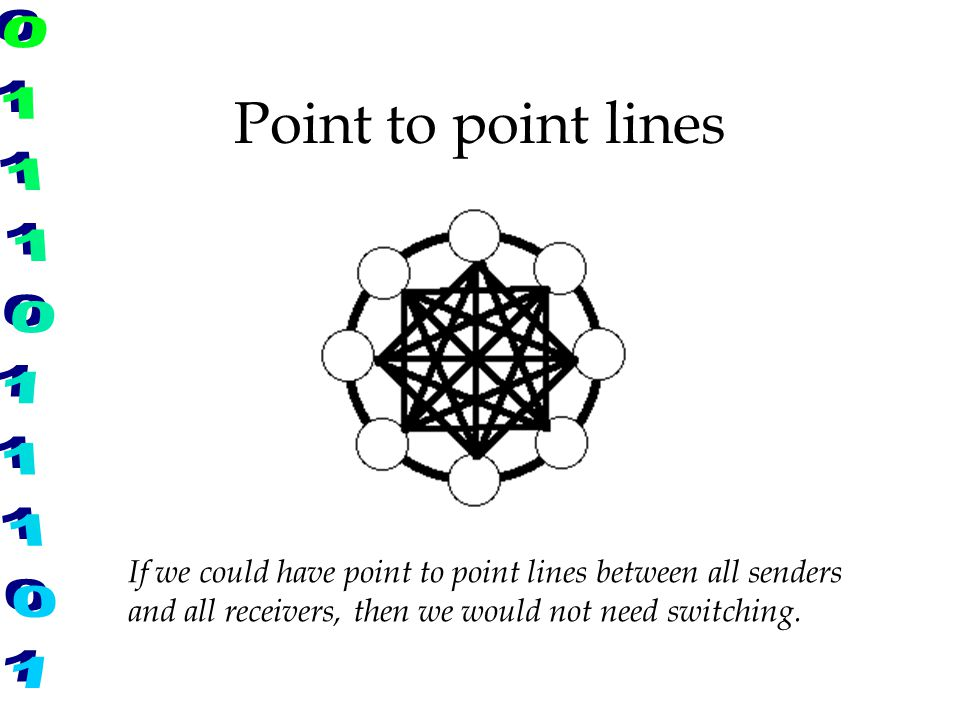 Point to point lines If we could have point to point lines between all senders.