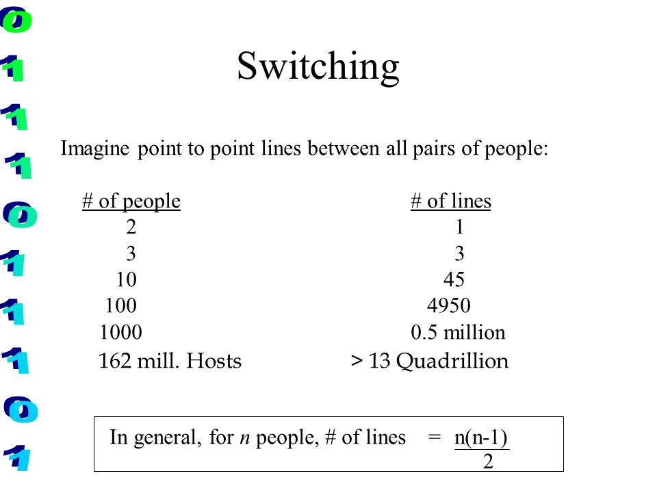 Switching Imagine point to point lines between all pairs of people: