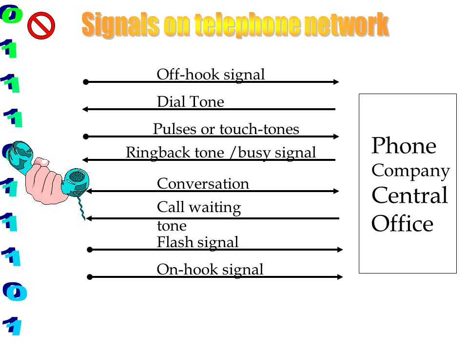 Signals on telephone network