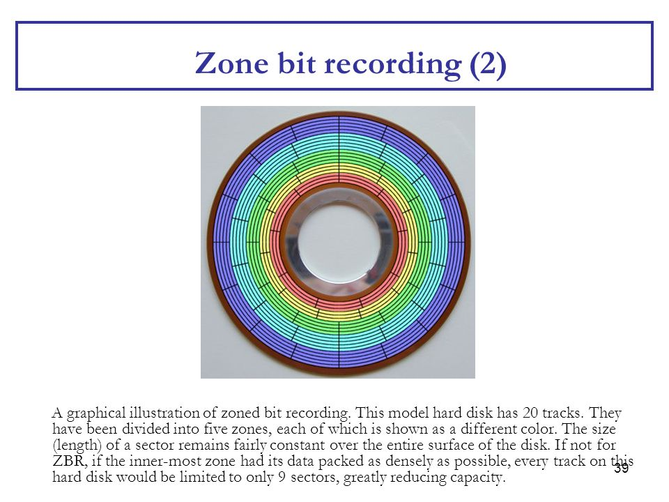 Zone bit recording (2) (but not similar to the grooves in a vinyl record album, which form a connected spiral and not concentric rings).