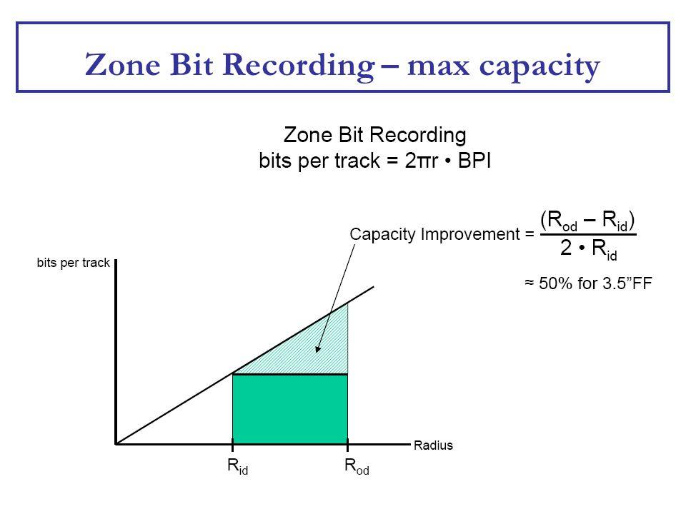 Zone Bit Recording – max capacity