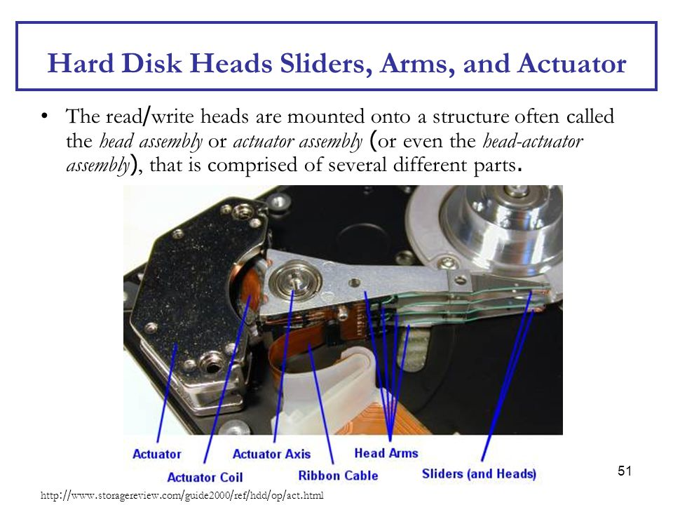 Hard Disk Heads Sliders, Arms, and Actuator