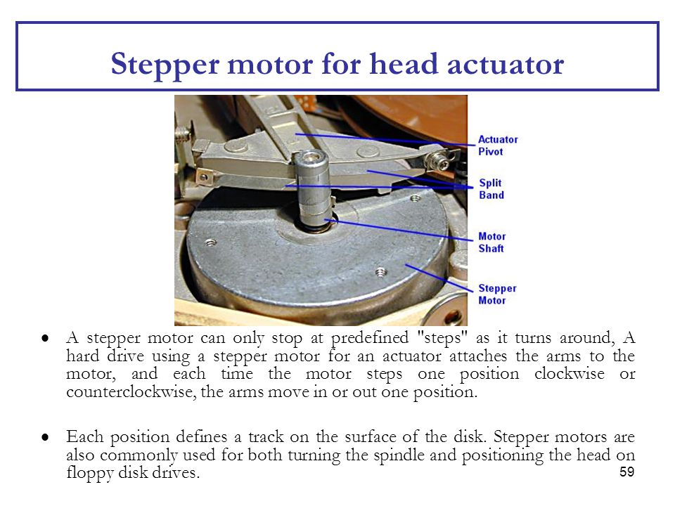 Stepper motor for head actuator