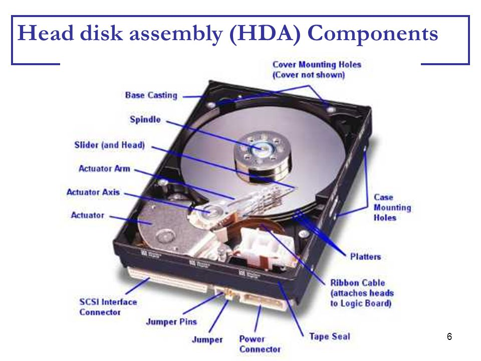 Head disk assembly (HDA) Components