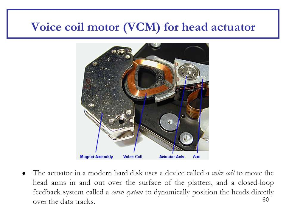 Voice coil motor (VCM) for head actuator