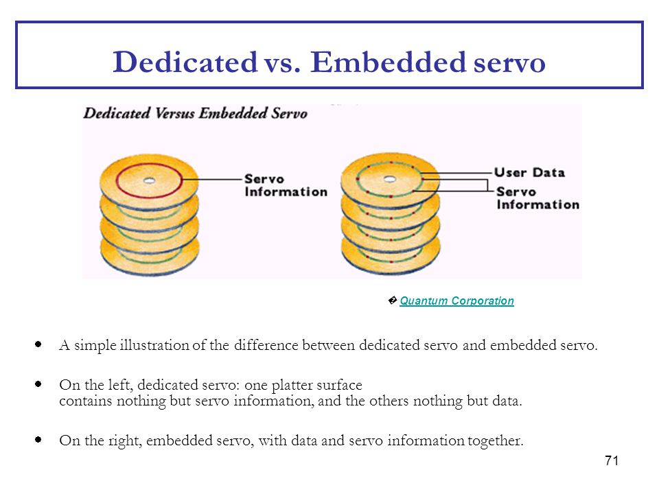 Dedicated vs. Embedded servo