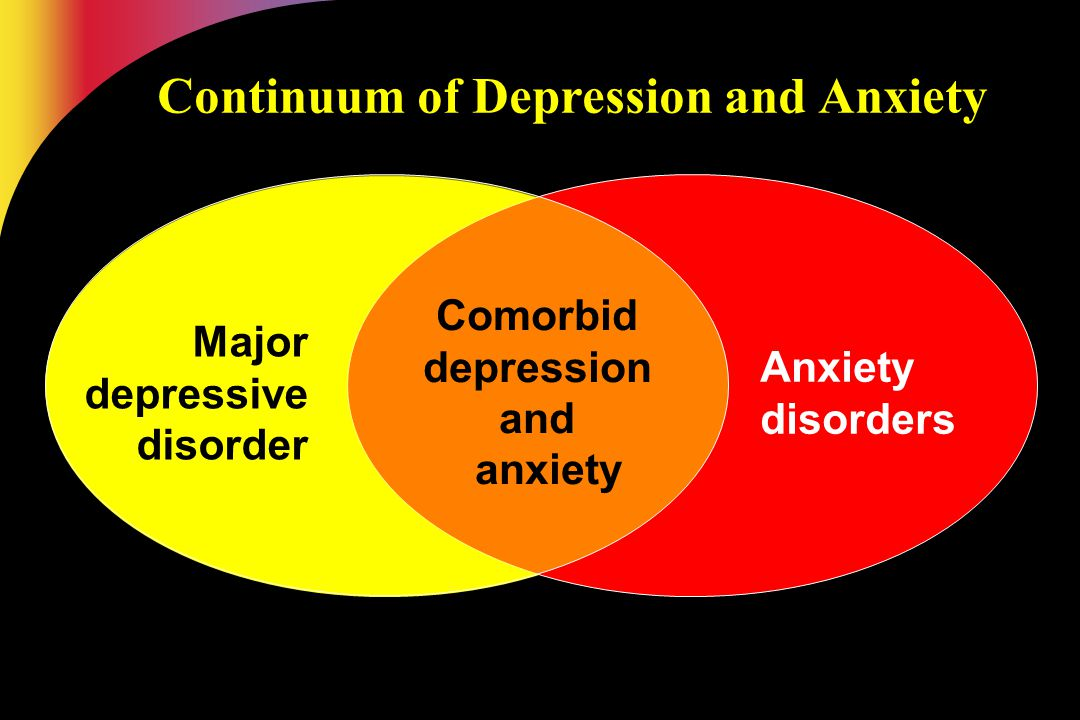 Continuum of Depression and Anxiety