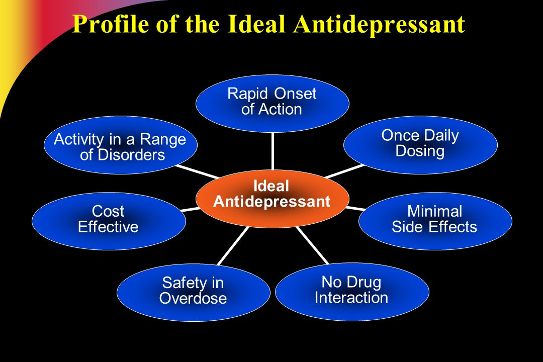 Profile of the Ideal Antidepressant