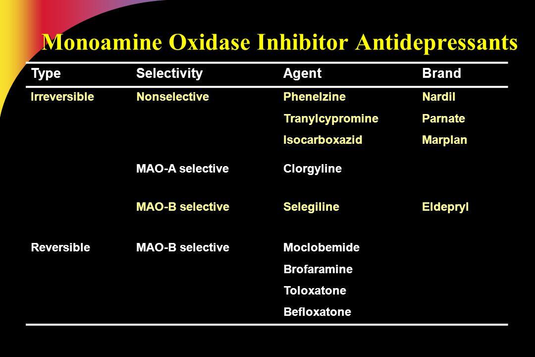 Monoamine Oxidase Inhibitor Antidepressants
