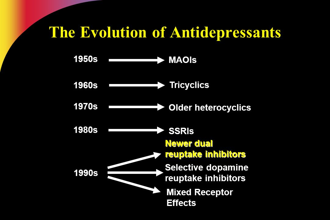 The Evolution of Antidepressants