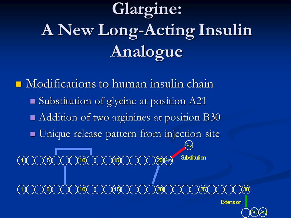 Glargine: A New Long-Acting Insulin Analogue