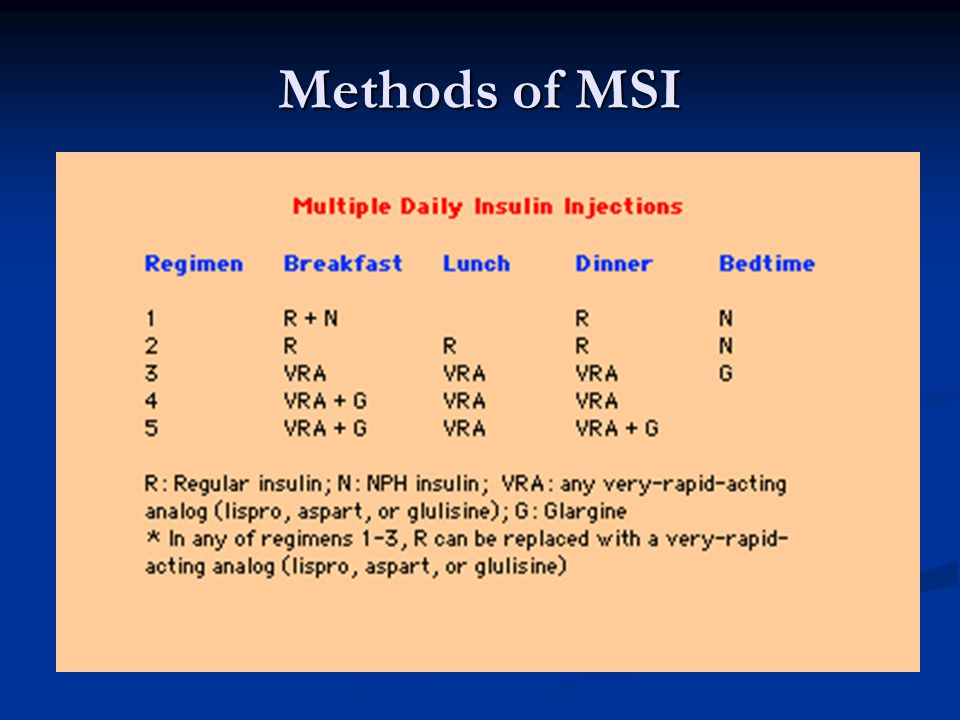 Methods of MSI