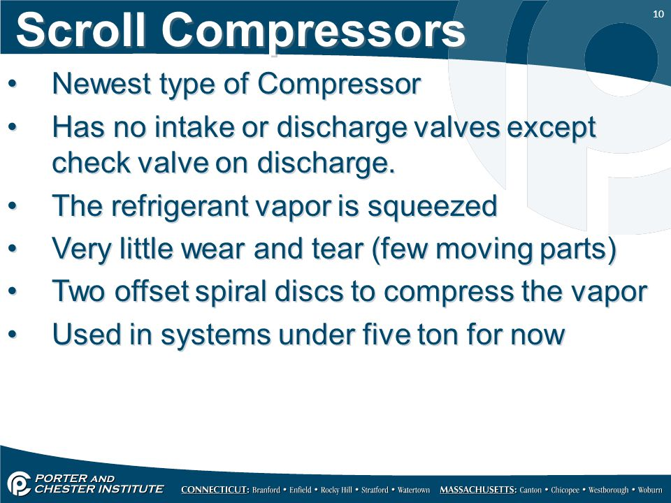 Scroll Compressors Newest type of Compressor
