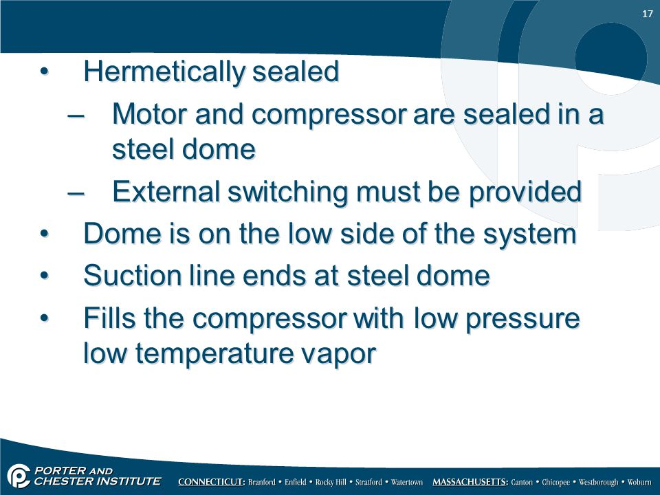 Hermetically sealed Motor and compressor are sealed in a steel dome. External switching must be provided.