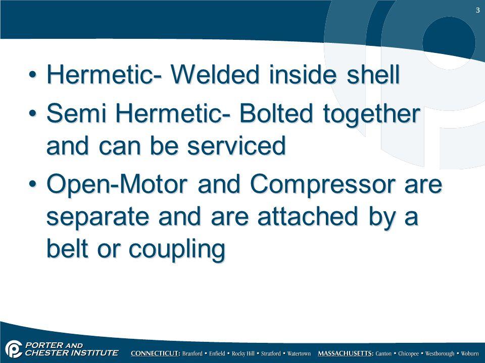 Hermetic- Welded inside shell
