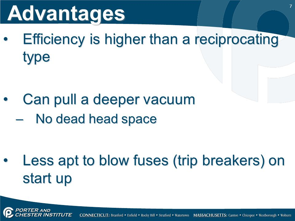 Advantages Efficiency is higher than a reciprocating type