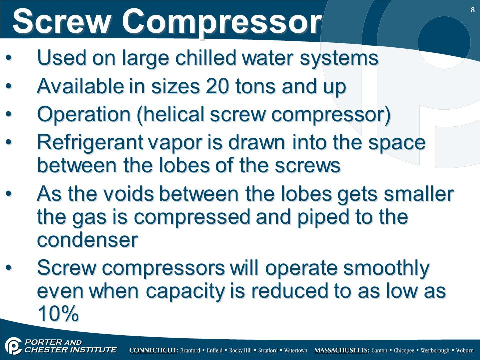 Screw Compressor Used on large chilled water systems