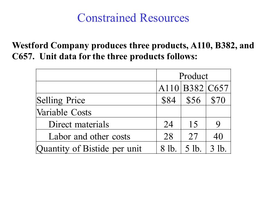 Constrained Resources