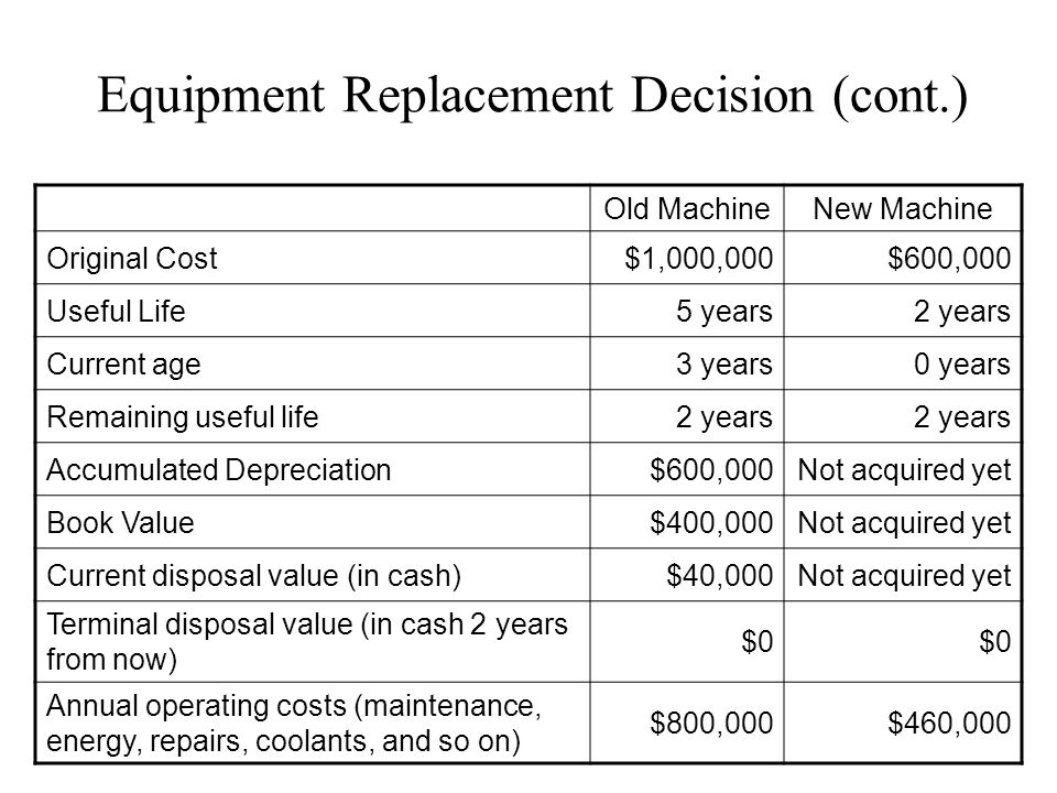 Equipment Replacement Decision (cont.)