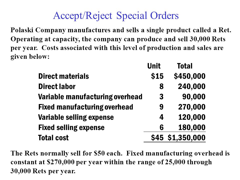 Accept/Reject Special Orders