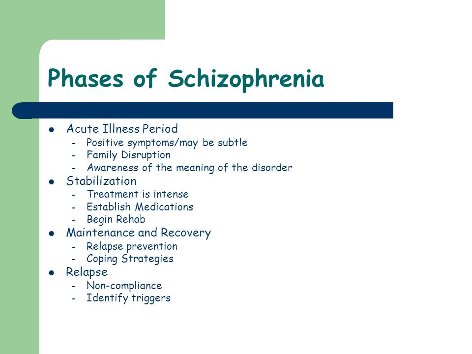 Phases of Schizophrenia
